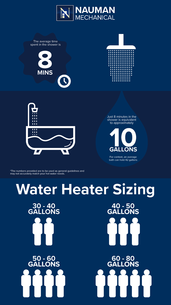 Water Heater Sizing (1)